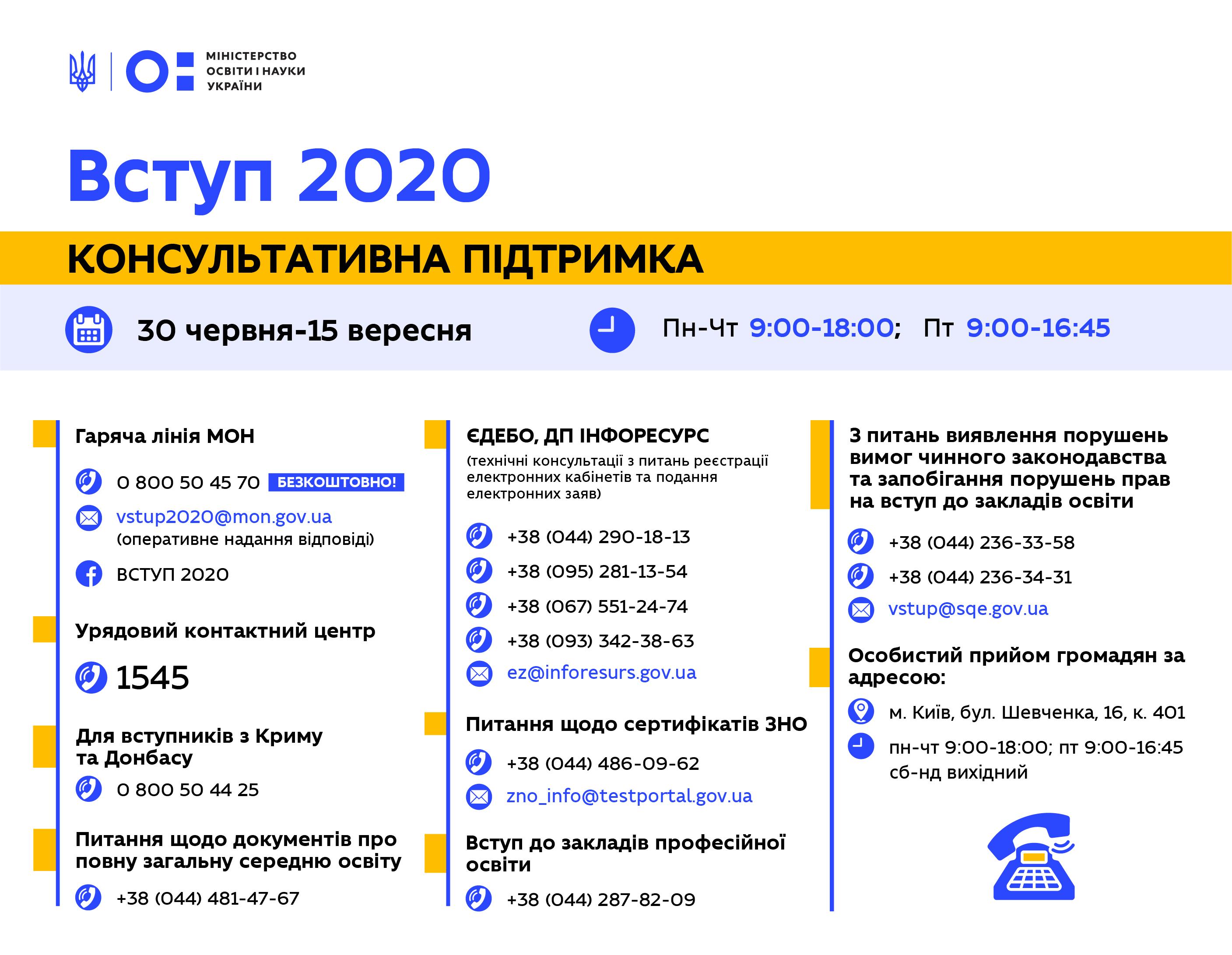 ставка реферирования 2020 на сегодня