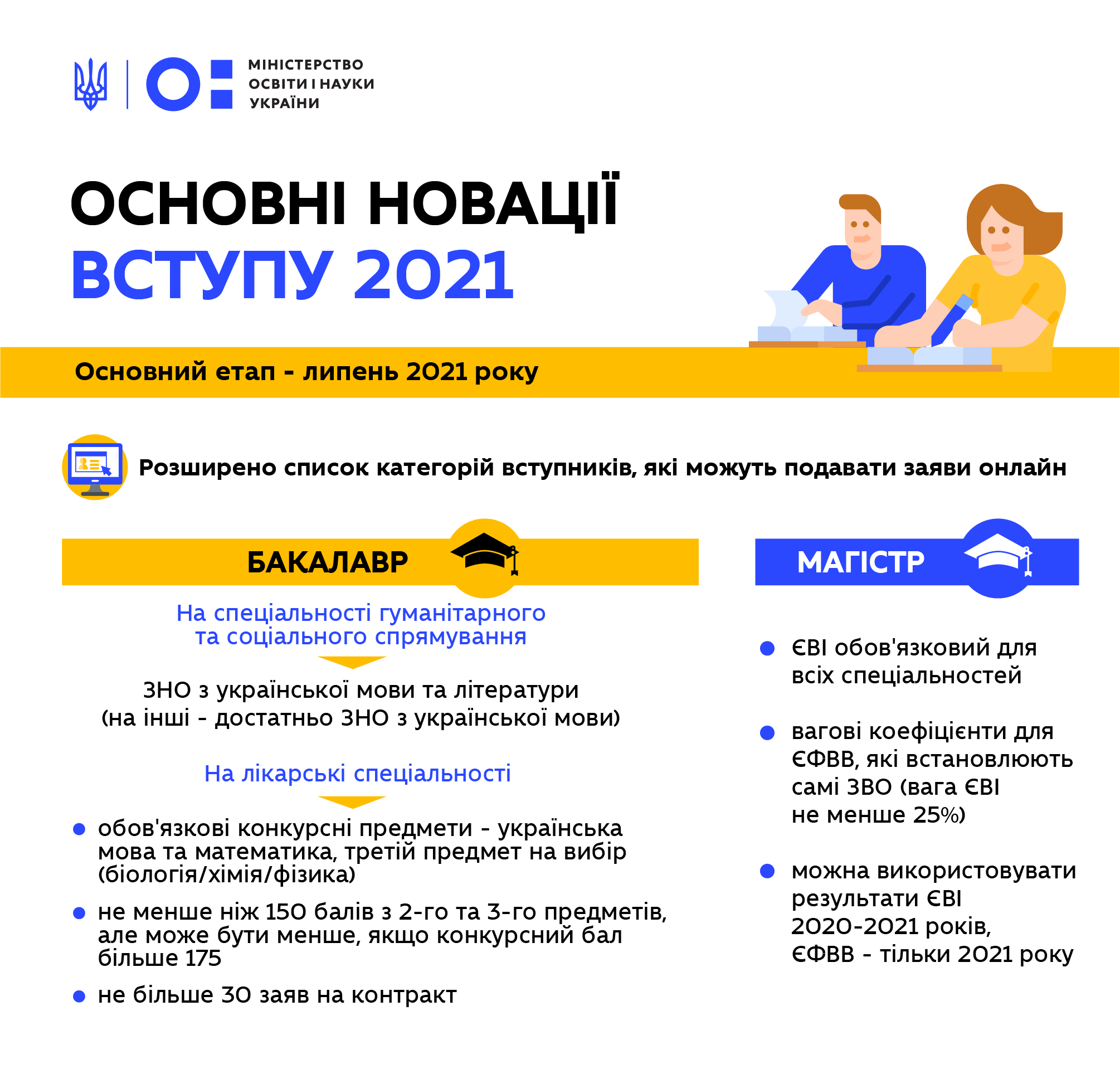 https://mon.gov.ua/storage/app/uploads/public/5f8/869/0f2/5f88690f2c93c987726429.png